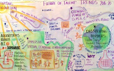 View From the Future: Trends 2016-2020 and Implications For Talent Leaders